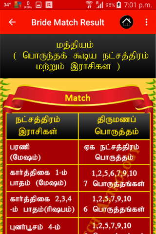 Free horoscope match making in tamil